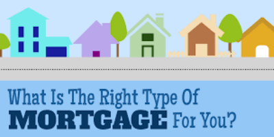 type of mortgage